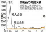 日本艺术品热销海外 最大出口目的地是中国