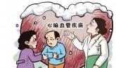 冬季慎防心脑血管疾病来袭