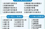 我省出台意见支持省会哈尔滨市建设