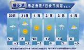 """大升温!最高14℃!哈尔滨今夜""""止雪"""",""""溜光大道""""同步上演"""