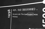 清华一博物馆被指现多处英文错误 称校对缺失致错