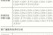 京津冀下周开行复兴号 运行初期最高时速300公里