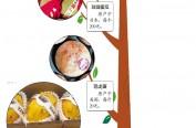 """傲娇""""小众水果""""市民一天吃掉120吨"""