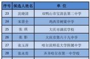 点赞!黑龙江省50名教师被授予中小学教学名师荣誉称号(附名单)
