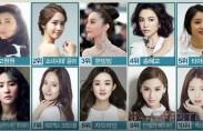 2016년 아시아 최고 미녀 순위 차트 발표
