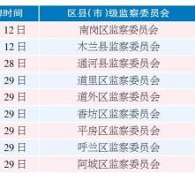 哈尔滨区县(市)级监察委员会全部挂牌成立