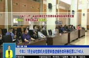 今年1-7月全省检察机关受理审查逮捕各类刑事犯罪12740人