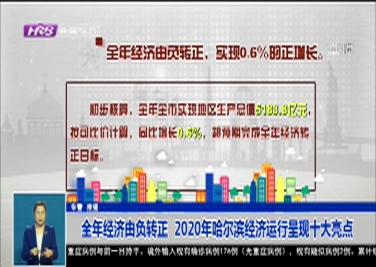 全年经济由负转正  2020年哈尔滨经济运行呈现十大亮点